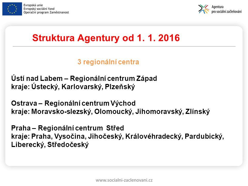 Evropské fondy a sociálně vyloučené lokality IROPOPZOPVVV