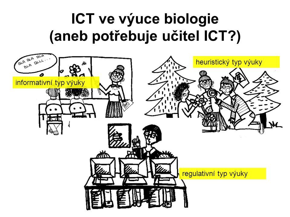 ICT ve výuce biologie (aneb potřebuje učitel ICT ) informativní typ výuky heuristický typ výuky regulativní typ výuky