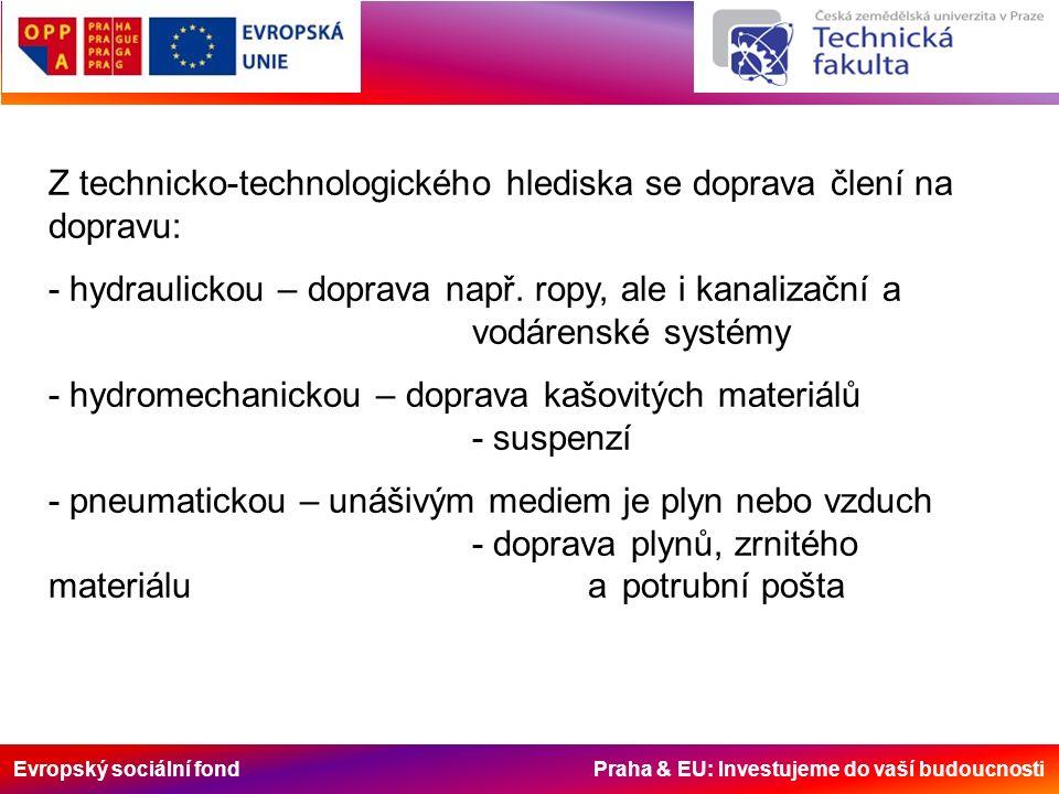 Evropský sociální fond Praha & EU: Investujeme do vaší budoucnosti Z technicko-technologického hlediska se doprava člení na dopravu: - hydraulickou – doprava např.