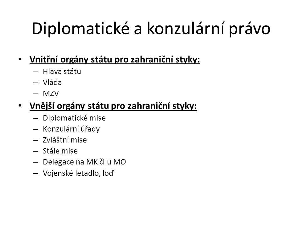 Diplomatické a konzulární právo Vnitřní orgány státu pro zahraniční styky: – Hlava státu – Vláda – MZV Vnější orgány státu pro zahraniční styky: – Dip