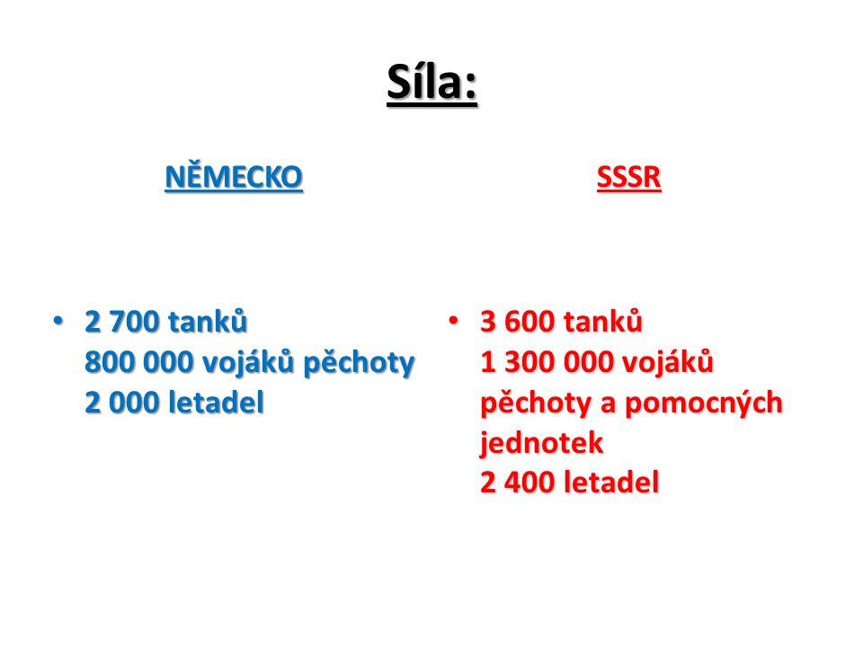 Síla: NĚMECKO 2 700 tanků 800 000 vojáků pěchoty 2 000 letadel 2 700 tanků 800 000 vojáků pěchoty 2 000 letadelSSSR 3 600 tanků 1 300 000 vojáků pěchoty a pomocných jednotek 2 400 letadel 3 600 tanků 1 300 000 vojáků pěchoty a pomocných jednotek 2 400 letadel