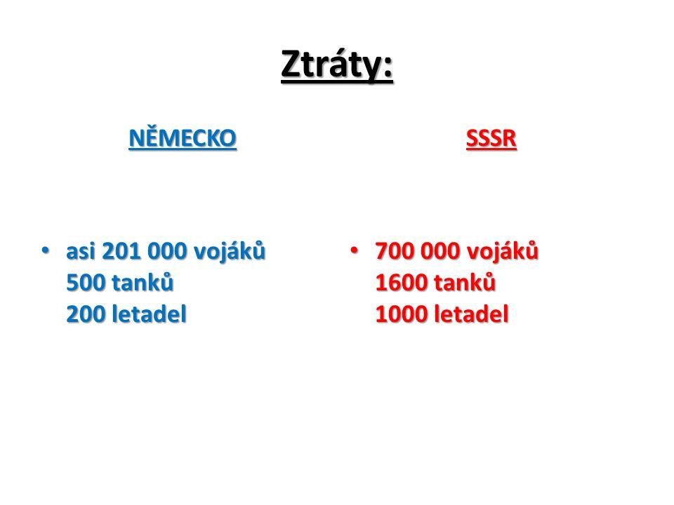 Ztráty: NĚMECKO asi 201 000 vojáků 500 tanků 200 letadel asi 201 000 vojáků 500 tanků 200 letadelSSSR 700 000 vojáků 1600 tanků 1000 letadel 700 000 vojáků 1600 tanků 1000 letadel