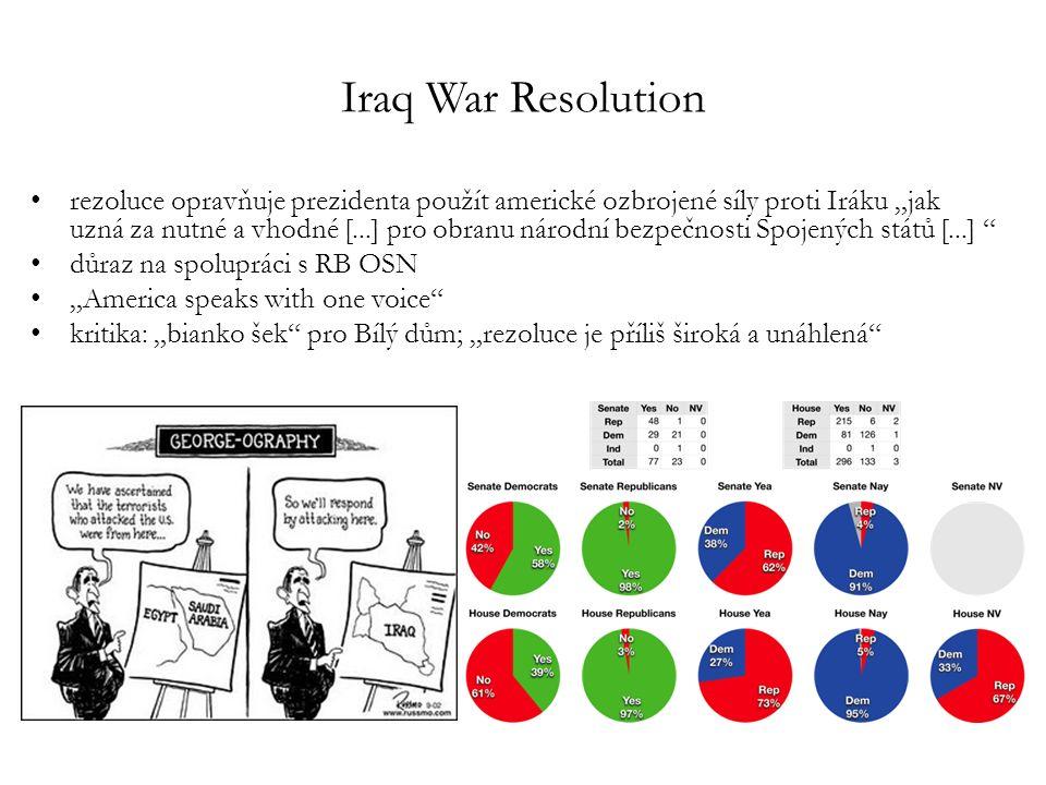 """Iraq War Resolution rezoluce opravňuje prezidenta použít americké ozbrojené síly proti Iráku """"jak uzná za nutné a vhodné [...] pro obranu národní bezpečnosti Spojených států [...] důraz na spolupráci s RB OSN """"America speaks with one voice kritika: """"bianko šek pro Bílý dům; """"rezoluce je příliš široká a unáhlená"""