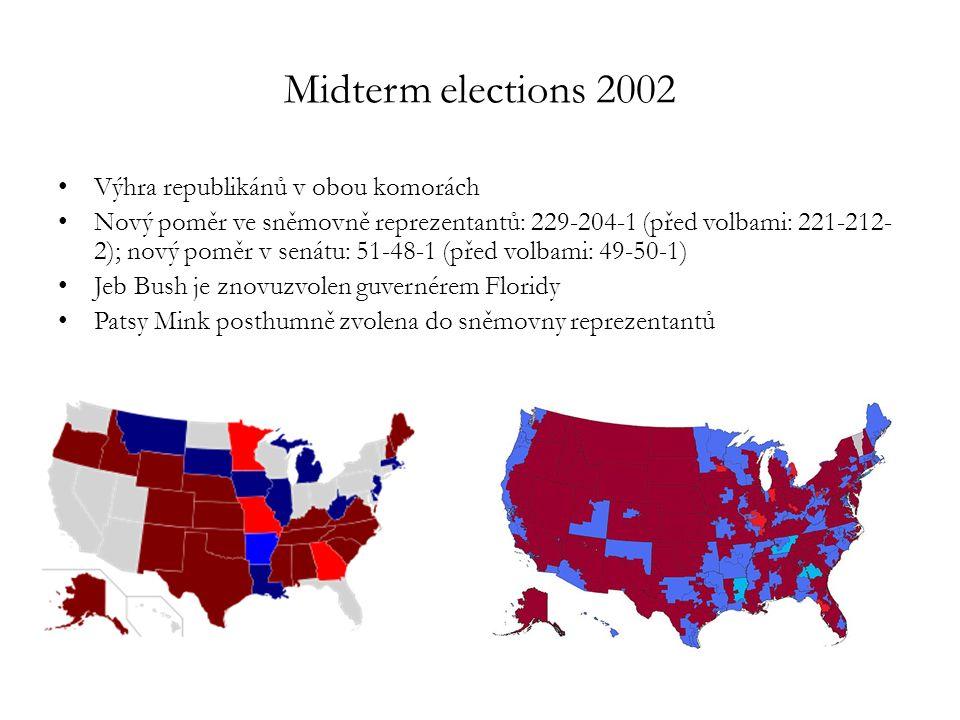 Midterm elections 2002 Výhra republikánů v obou komorách Nový poměr ve sněmovně reprezentantů: 229-204-1 (před volbami: 221-212- 2); nový poměr v senátu: 51-48-1 (před volbami: 49-50-1) Jeb Bush je znovuzvolen guvernérem Floridy Patsy Mink posthumně zvolena do sněmovny reprezentantů
