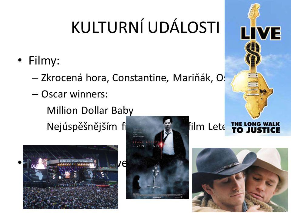 KULTURNÍ UDÁLOSTI Filmy: – Zkrocená hora, Constantine, Mariňák, Ostrov – Oscar winners: Million Dollar Baby Nejúspěšnějším filmem se stal film Letec S