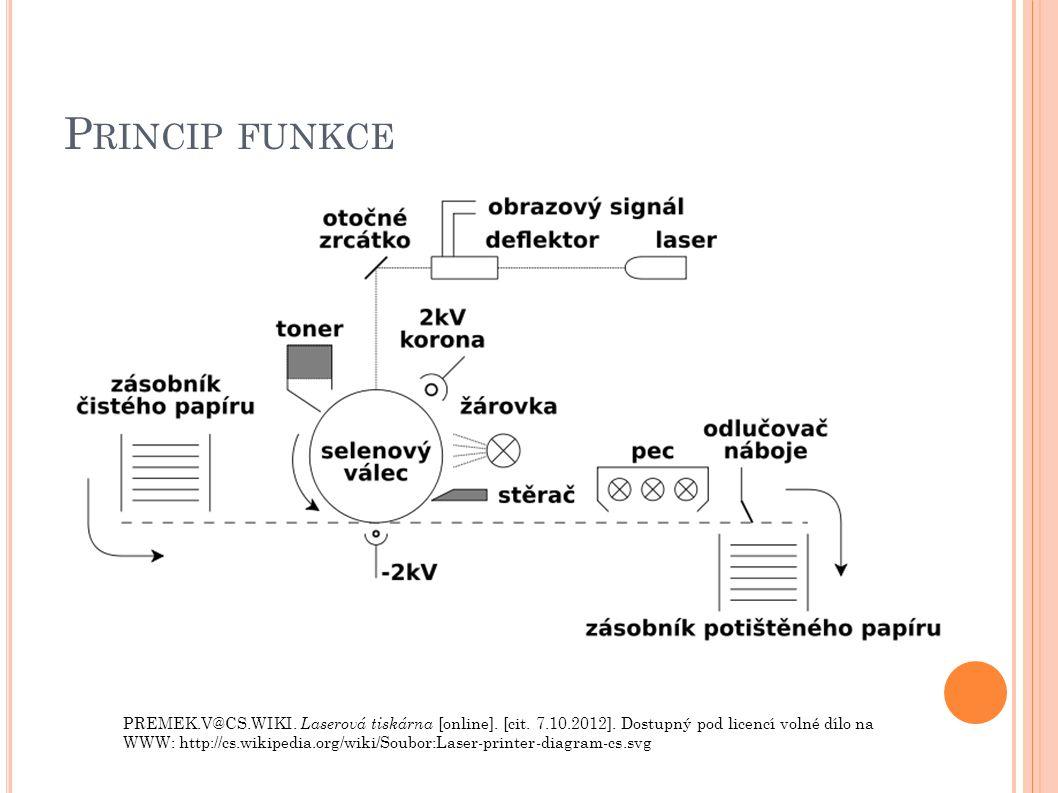P RINCIP FUNKCE PREMEK.V@CS.WIKI. Laserová tiskárna [online].