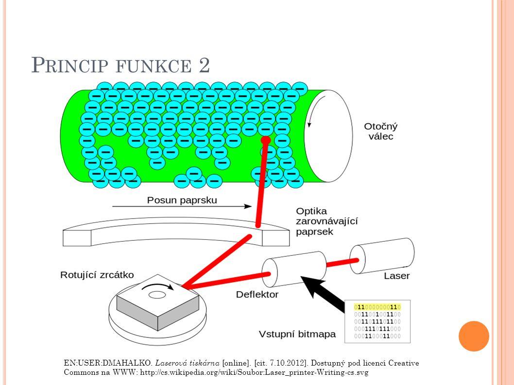 P RINCIP FUNKCE 2 EN:USER:DMAHALKO. Laserová tiskárna [online].