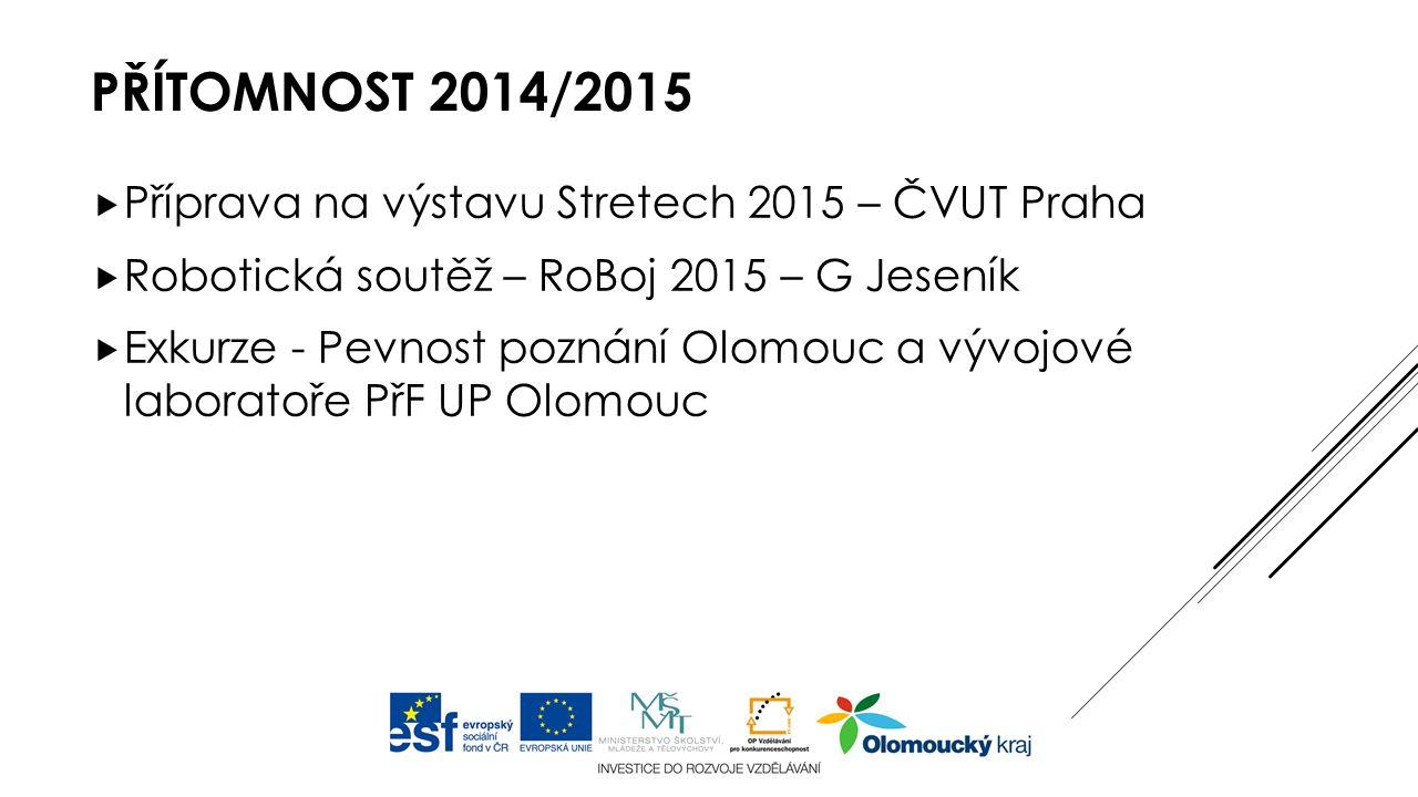 PŘÍTOMNOST 2014/2015  Příprava na výstavu Stretech 2015 – ČVUT Praha  Robotická soutěž – RoBoj 2015 – G Jeseník  Exkurze - Pevnost poznání Olomouc a vývojové laboratoře PřF UP Olomouc