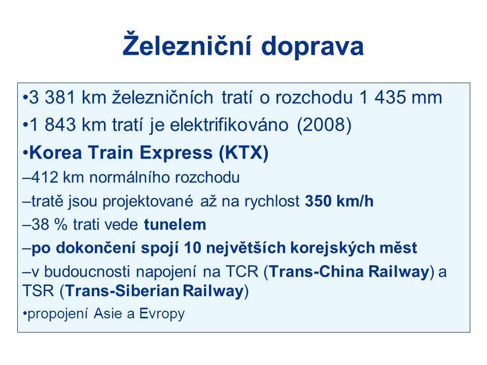 Železniční doprava 3 381 km železničních tratí o rozchodu 1 435 mm 1 843 km tratí je elektrifikováno (2008) Korea Train Express (KTX) –412 km normální