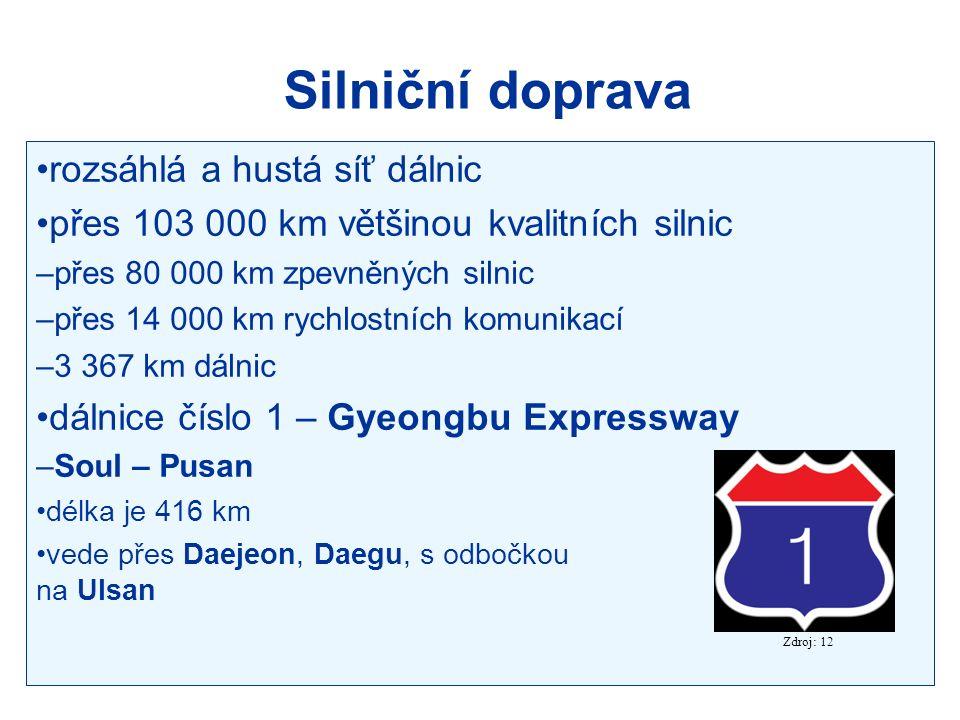 Silniční doprava rozsáhlá a hustá síť dálnic přes 103 000 km většinou kvalitních silnic –přes 80 000 km zpevněných silnic –přes 14 000 km rychlostních