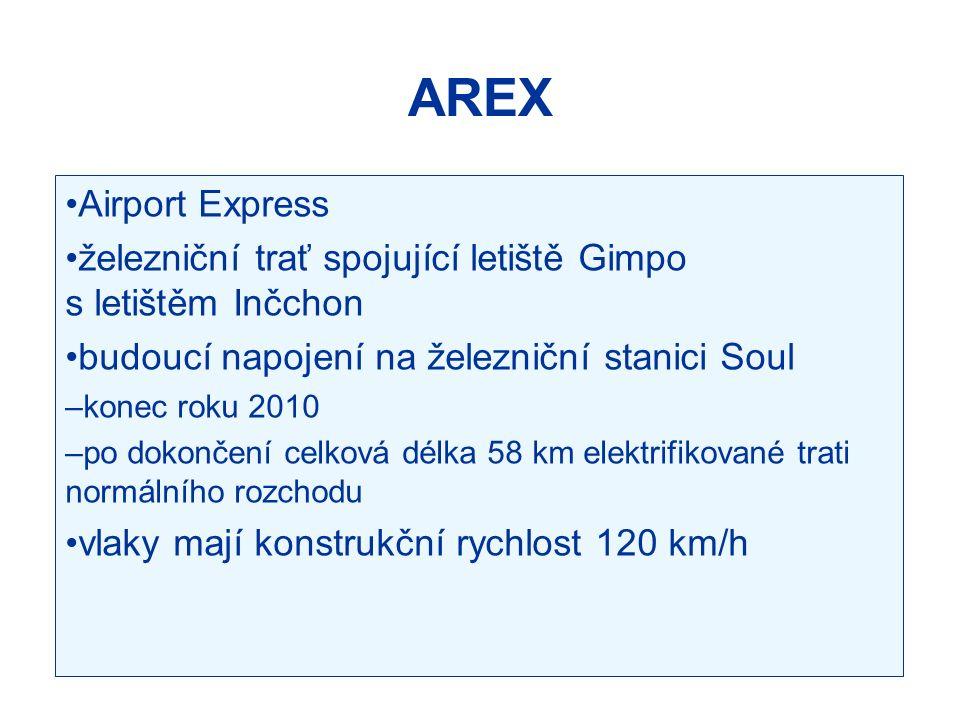 AREX Airport Express železniční trať spojující letiště Gimpo s letištěm Inčchon budoucí napojení na železniční stanici Soul –konec roku 2010 –po dokon