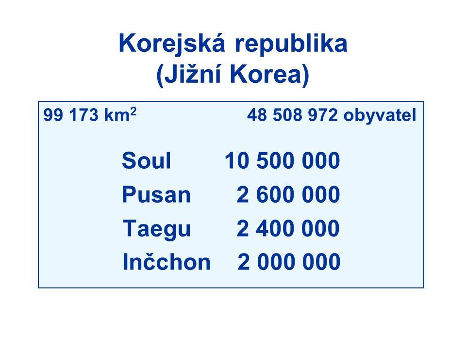 Korejská republika (Jižní Korea) 99 173 km 2 48 508 972 obyvatel Soul 10 500 000 Pusan 2 600 000 Taegu 2 400 000 Inčchon 2 000 000