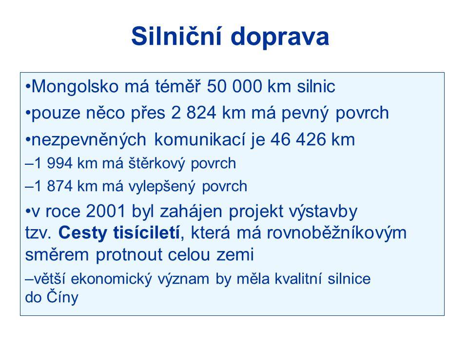 Silniční doprava Mongolsko má téměř 50 000 km silnic pouze něco přes 2 824 km má pevný povrch nezpevněných komunikací je 46 426 km –1 994 km má štěrko