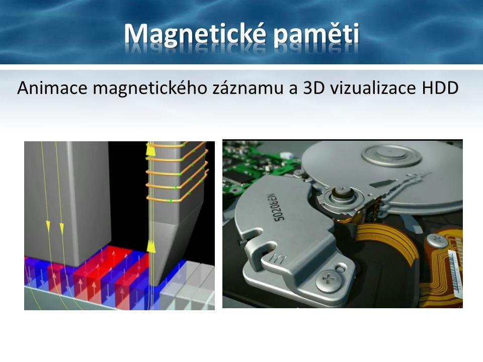 Princip záznamu a čtení optického disku