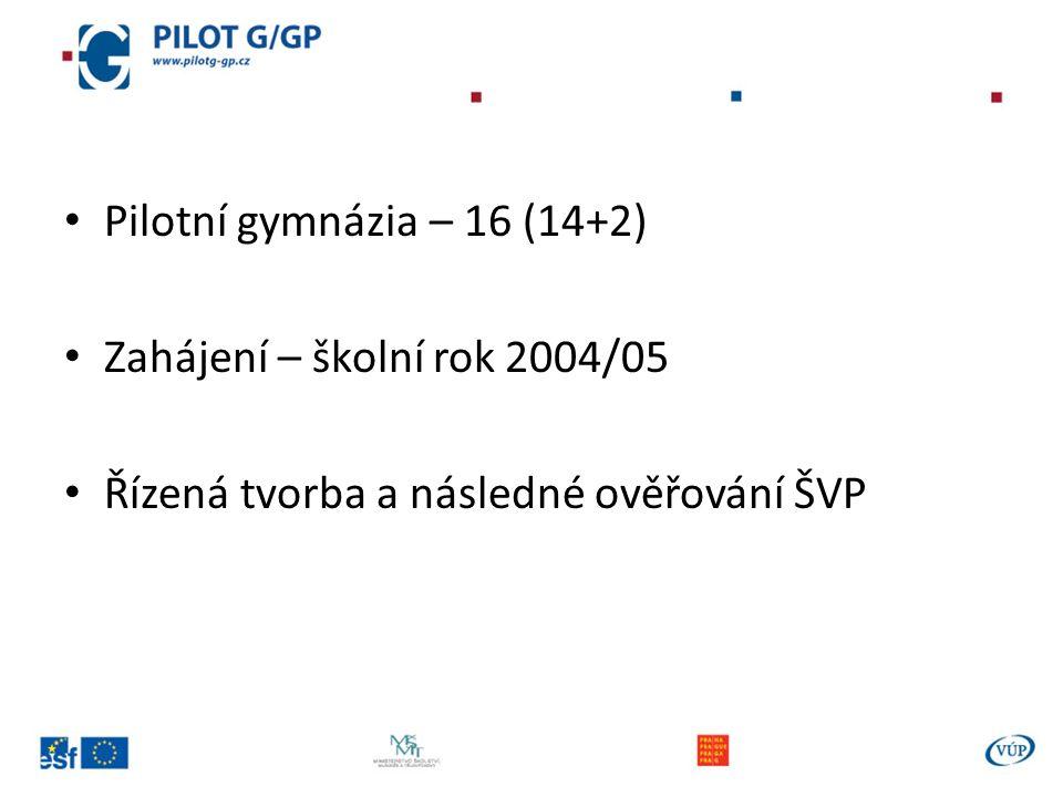 Pilotní gymnázia – 16 (14+2) Zahájení – školní rok 2004/05 Řízená tvorba a následné ověřování ŠVP