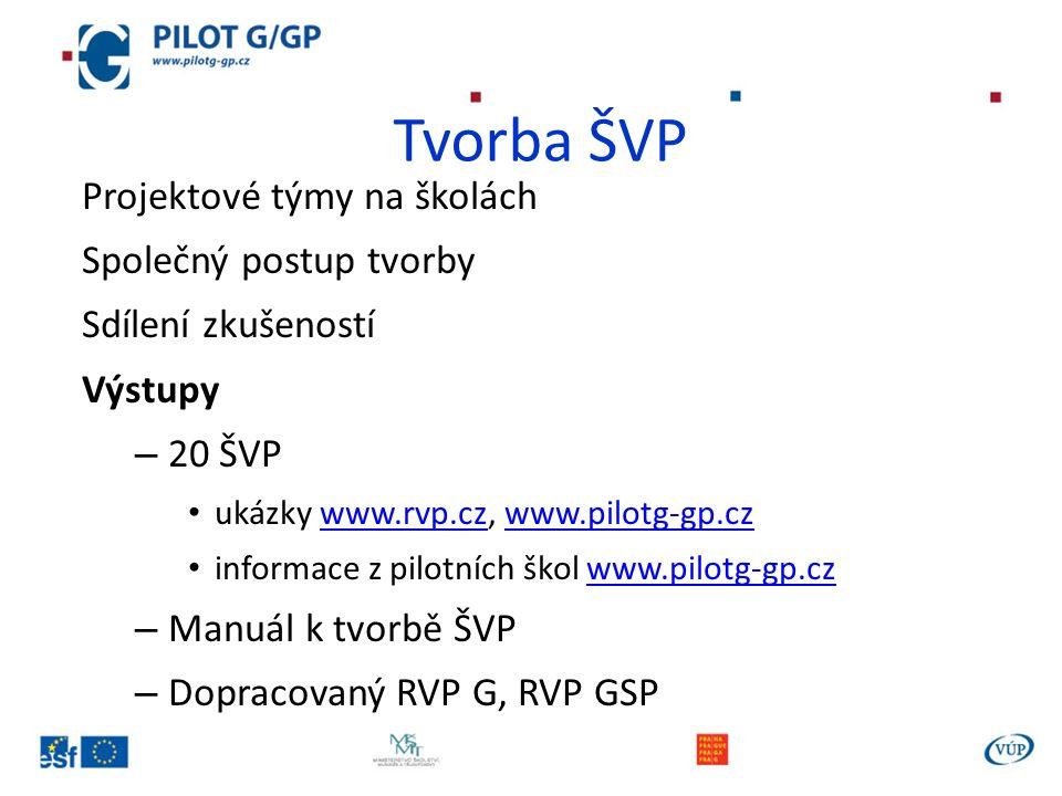 Tvorba ŠVP Projektové týmy na školách Společný postup tvorby Sdílení zkušeností Výstupy – 20 ŠVP ukázky www.rvp.cz, www.pilotg-gp.czwww.rvp.czwww.pilotg-gp.cz informace z pilotních škol www.pilotg-gp.czwww.pilotg-gp.cz – Manuál k tvorbě ŠVP – Dopracovaný RVP G, RVP GSP