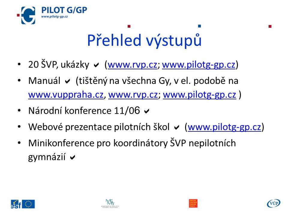 Přehled výstupů 20 ŠVP, ukázky  (www.rvp.cz; www.pilotg-gp.cz)www.rvp.czwww.pilotg-gp.cz Manuál  (tištěný na všechna Gy, v el. podobě na www.vupprah