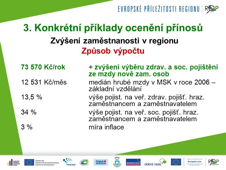 3. Konkrétní příklady ocenění přínosů Zvýšení zaměstnanosti v regionu Způsob výpočtu 73 570 Kč/rok+ zvýšení výběru zdrav. a soc. pojištění ze mzdy nov