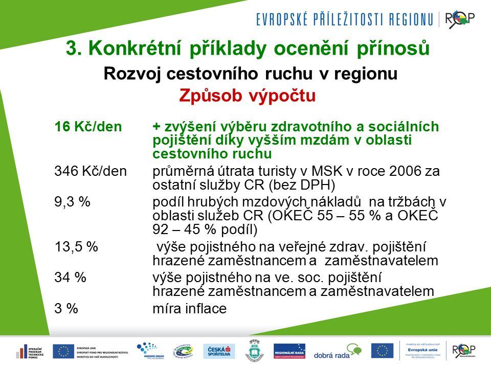 3. Konkrétní příklady ocenění přínosů Rozvoj cestovního ruchu v regionu Způsob výpočtu 16 Kč/den+ zvýšení výběru zdravotního a sociálních pojištění dí