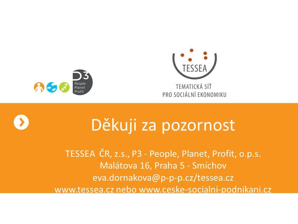 Děkuji za pozornost TESSEA ČR, z.s., P3 - People, Planet, Profit, o.p.s. Malátova 16, Praha 5 - Smíchov eva.dornakova@p-p-p.cz/tessea.cz www.tessea.cz