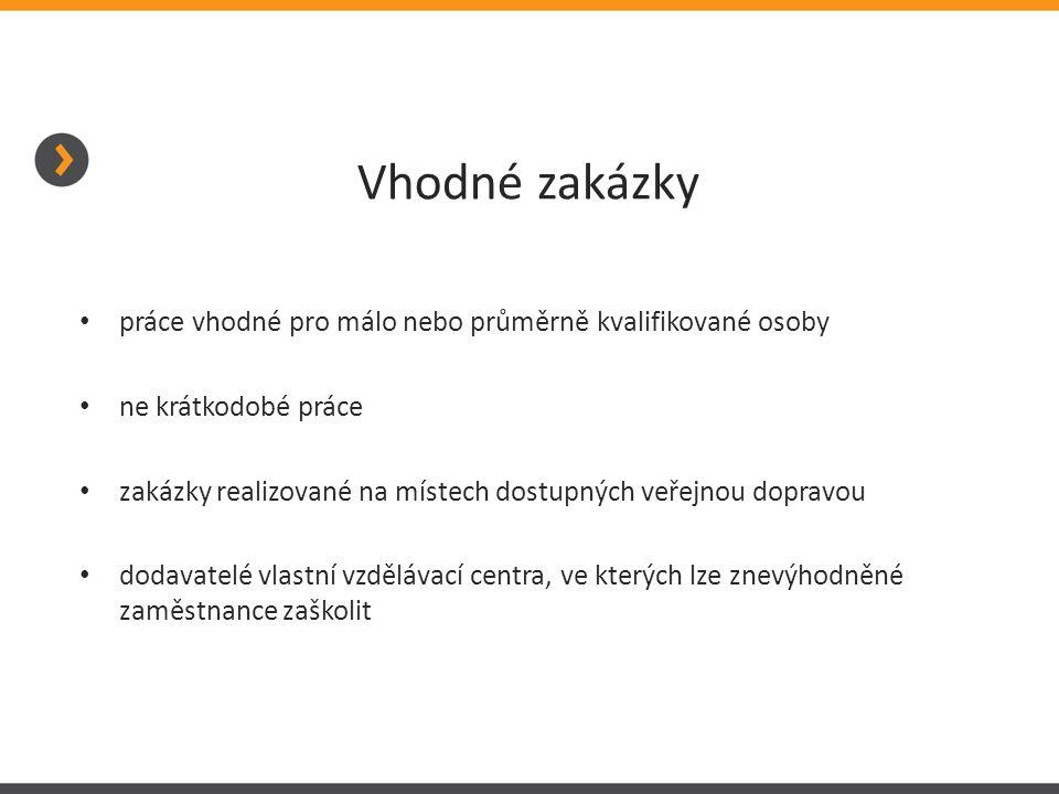 TESSEA ČR, z.s.