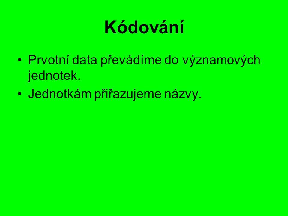 Kódování Prvotní data převádíme do významových jednotek. Jednotkám přiřazujeme názvy.