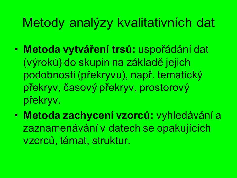 Metody analýzy kvalitativních dat Metoda vytváření trsů: uspořádání dat (výroků) do skupin na základě jejich podobnosti (překryvu), např. tematický př