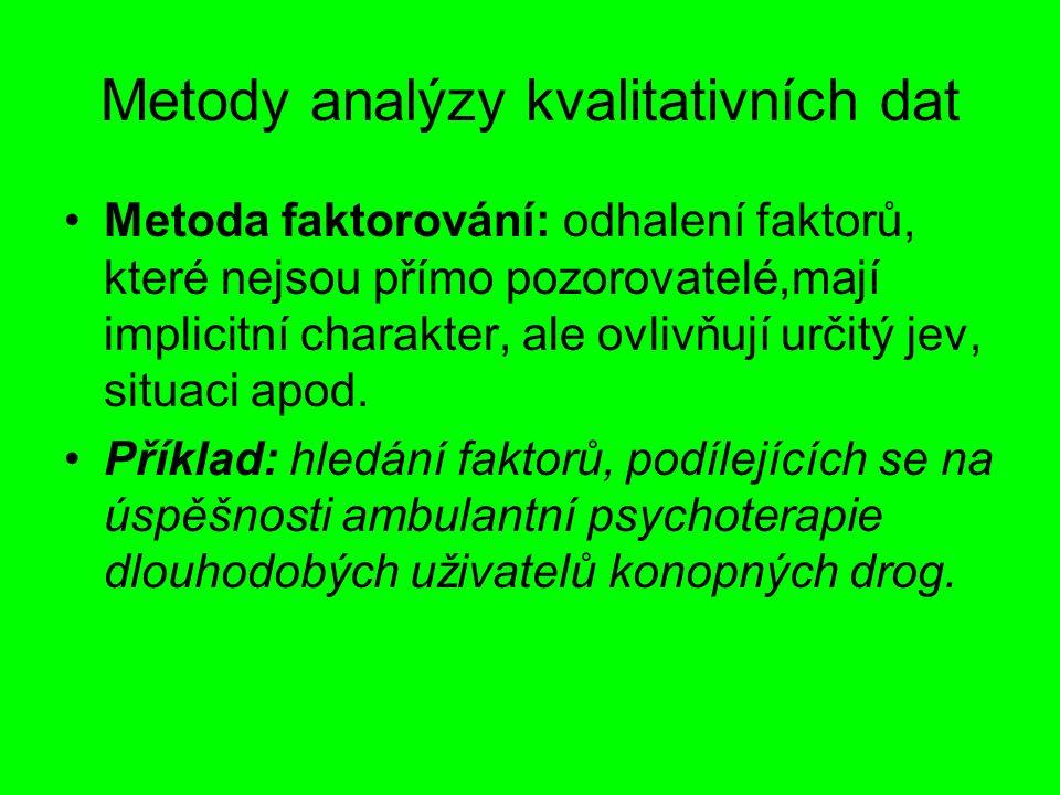 Metody analýzy kvalitativních dat Metoda faktorování: odhalení faktorů, které nejsou přímo pozorovatelé,mají implicitní charakter, ale ovlivňují určit