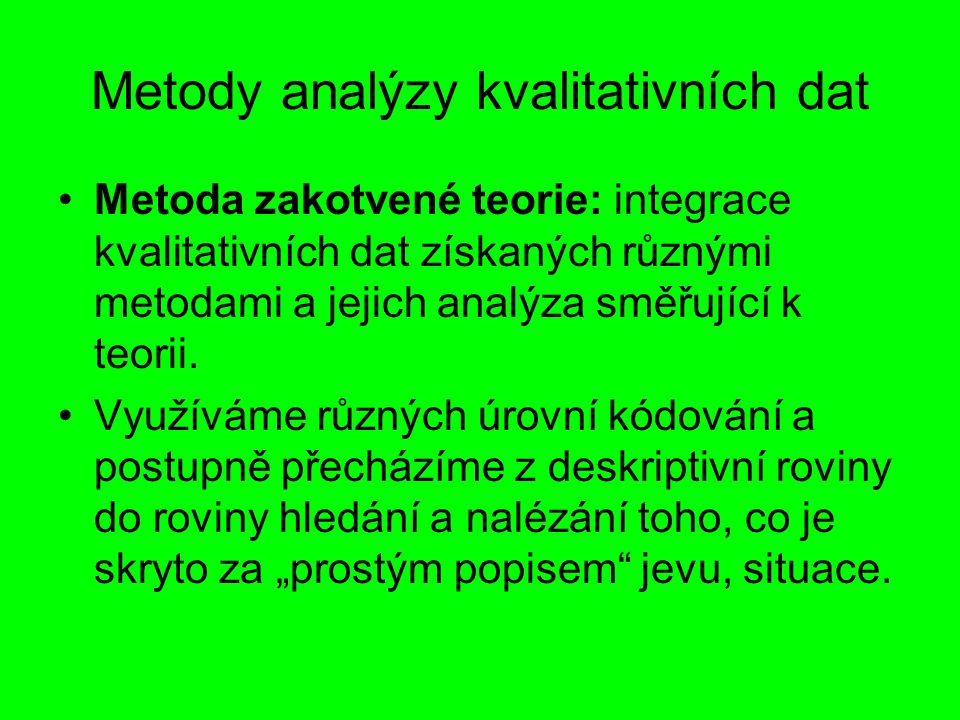 Metody analýzy kvalitativních dat Metoda zakotvené teorie: integrace kvalitativních dat získaných různými metodami a jejich analýza směřující k teorii.