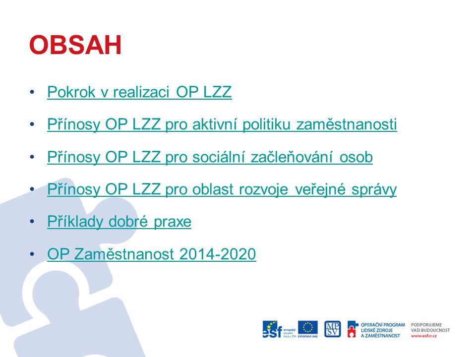OBSAH Pokrok v realizaci OP LZZ Přínosy OP LZZ pro aktivní politiku zaměstnanosti Přínosy OP LZZ pro sociální začleňování osob Přínosy OP LZZ pro oblast rozvoje veřejné správy Příklady dobré praxe OP Zaměstnanost 2014-2020