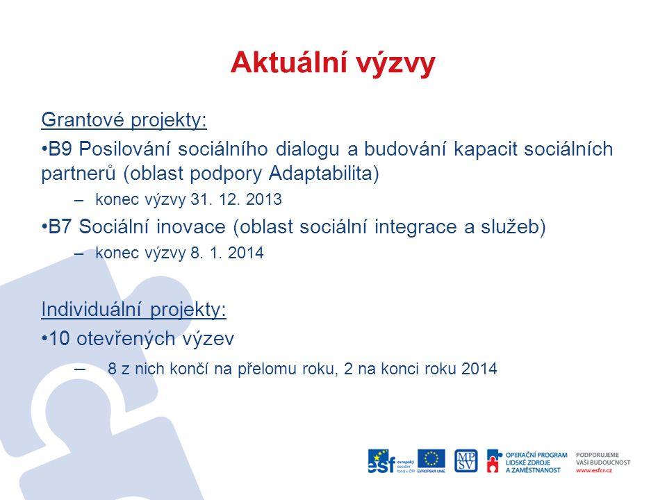 Aktuální výzvy Grantové projekty: B9 Posilování sociálního dialogu a budování kapacit sociálních partnerů (oblast podpory Adaptabilita) –konec výzvy 31.