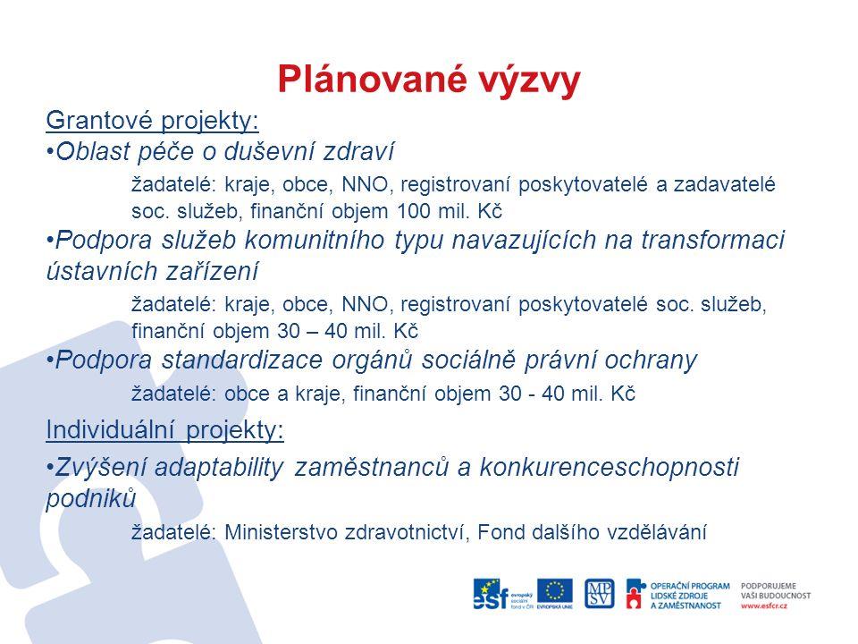 Plánované výzvy Grantové projekty: Oblast péče o duševní zdraví žadatelé: kraje, obce, NNO, registrovaní poskytovatelé a zadavatelé soc. služeb, finan