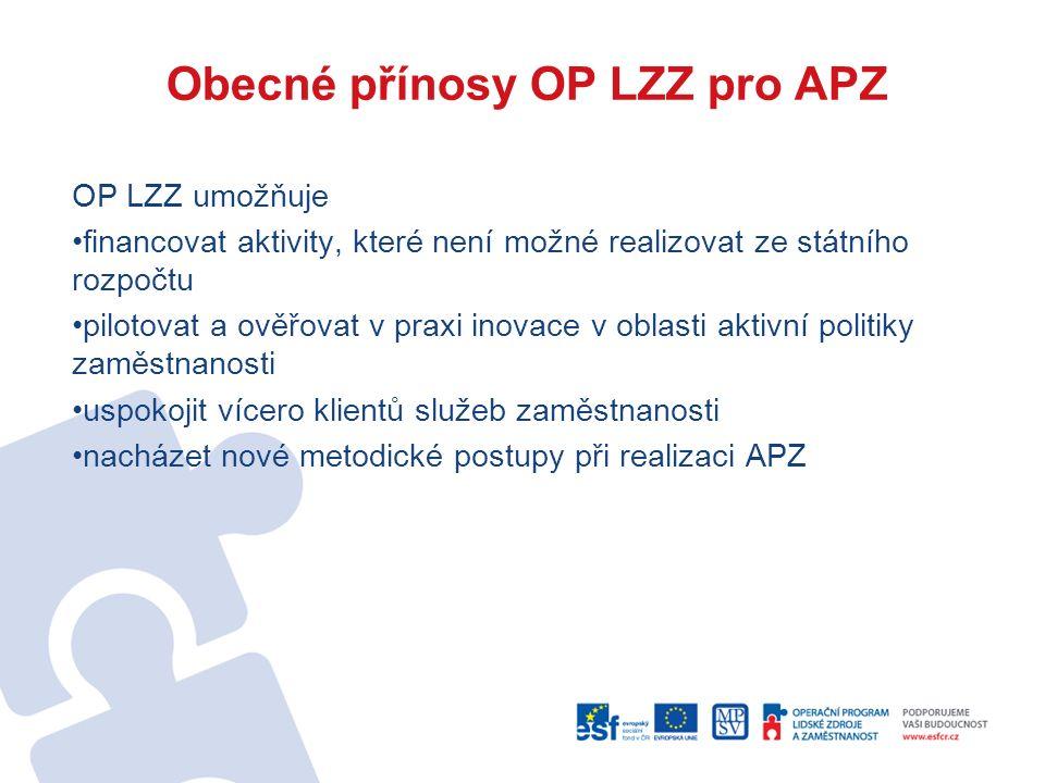 Obecné přínosy OP LZZ pro APZ OP LZZ umožňuje financovat aktivity, které není možné realizovat ze státního rozpočtu pilotovat a ověřovat v praxi inovace v oblasti aktivní politiky zaměstnanosti uspokojit vícero klientů služeb zaměstnanosti nacházet nové metodické postupy při realizaci APZ