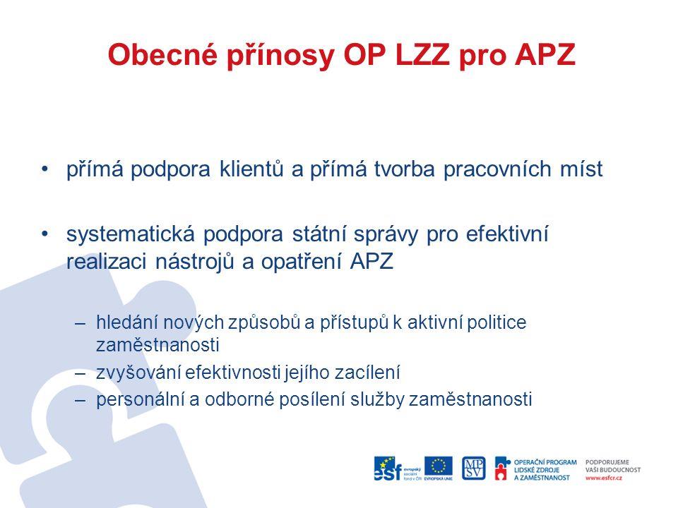 Obecné přínosy OP LZZ pro APZ přímá podpora klientů a přímá tvorba pracovních míst systematická podpora státní správy pro efektivní realizaci nástrojů