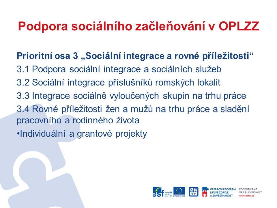 """Podpora sociálního začleňování v OPLZZ Prioritní osa 3 """"Sociální integrace a rovné příležitosti 3.1 Podpora sociální integrace a sociálních služeb 3.2 Sociální integrace příslušníků romských lokalit 3.3 Integrace sociálně vyloučených skupin na trhu práce 3.4 Rovné příležitosti žen a mužů na trhu práce a sladění pracovního a rodinného života Individuální a grantové projekty"""