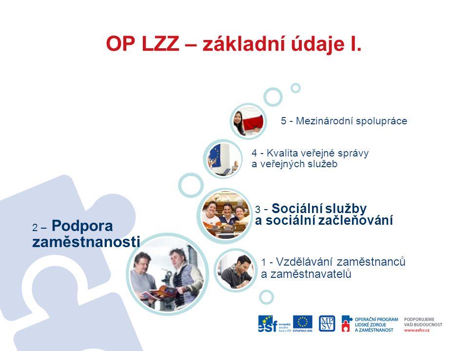 2 – Podpora zaměstnanosti 1 - Vzdělávání zaměstnanců a zaměstnavatelů 3 - Sociální služby a sociální začleňování 4 - Kvalita veřejné správy a veřejných služeb 5 - Mezinárodní spolupráce OP LZZ – základní údaje I.