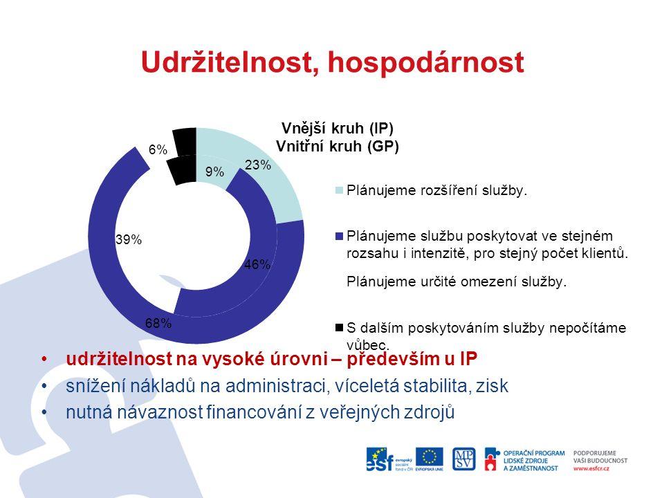 Udržitelnost, hospodárnost udržitelnost na vysoké úrovni – především u IP snížení nákladů na administraci, víceletá stabilita, zisk nutná návaznost fi