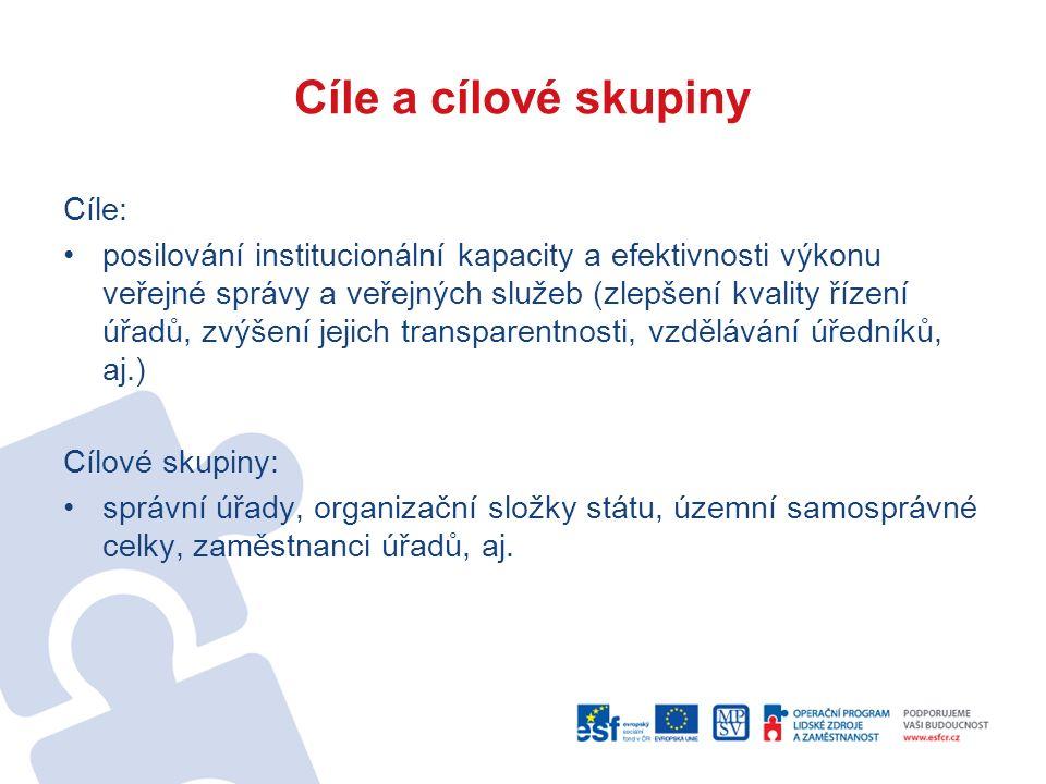 Cíle a cílové skupiny Cíle: posilování institucionální kapacity a efektivnosti výkonu veřejné správy a veřejných služeb (zlepšení kvality řízení úřadů