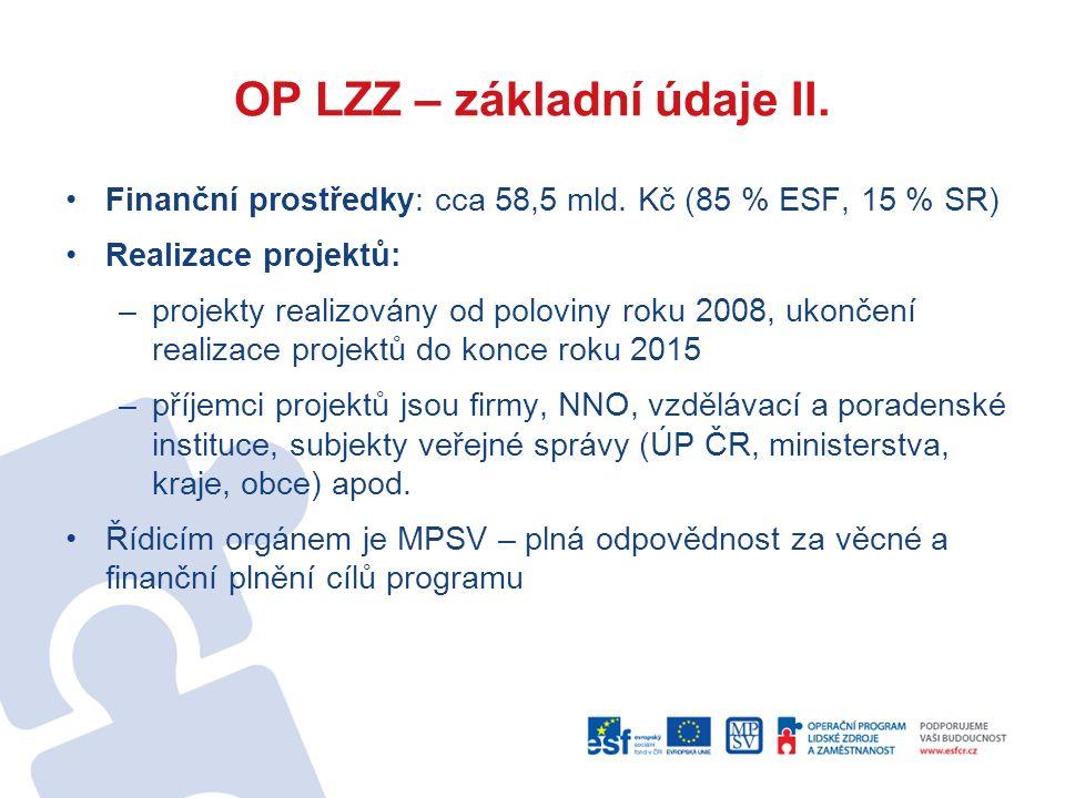 OP LZZ – základní údaje II. Finanční prostředky: cca 58,5 mld. Kč (85 % ESF, 15 % SR) Realizace projektů: –projekty realizovány od poloviny roku 2008,