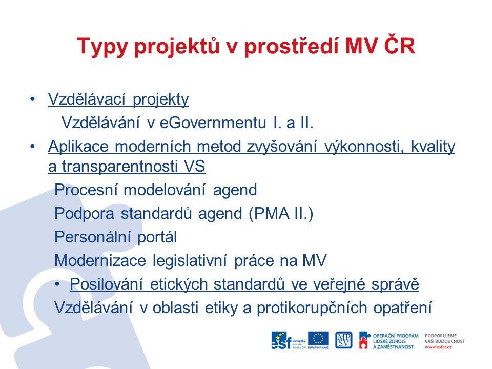 Typy projektů v prostředí MV ČR Vzdělávací projekty Vzdělávání v eGovernmentu I. a II. Aplikace moderních metod zvyšování výkonnosti, kvality a transp