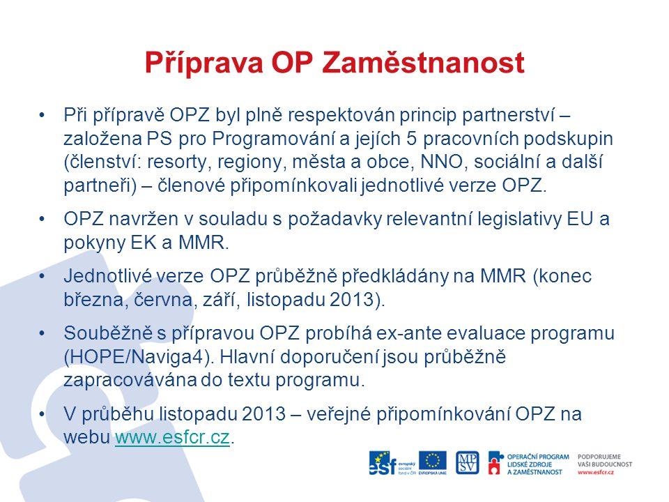 Příprava OP Zaměstnanost Při přípravě OPZ byl plně respektován princip partnerství – založena PS pro Programování a jejích 5 pracovních podskupin (členství: resorty, regiony, města a obce, NNO, sociální a další partneři) – členové připomínkovali jednotlivé verze OPZ.