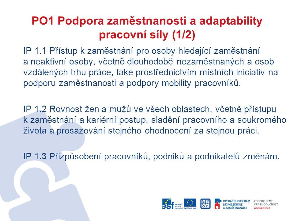 PO1 Podpora zaměstnanosti a adaptability pracovní síly (1/2) IP 1.1 Přístup k zaměstnání pro osoby hledající zaměstnání a neaktivní osoby, včetně dlou