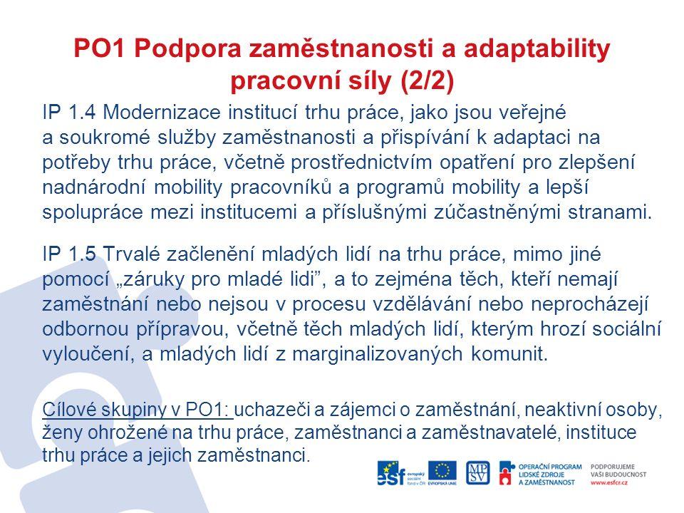 PO1 Podpora zaměstnanosti a adaptability pracovní síly (2/2) IP 1.4 Modernizace institucí trhu práce, jako jsou veřejné a soukromé služby zaměstnanosti a přispívání k adaptaci na potřeby trhu práce, včetně prostřednictvím opatření pro zlepšení nadnárodní mobility pracovníků a programů mobility a lepší spolupráce mezi institucemi a příslušnými zúčastněnými stranami.