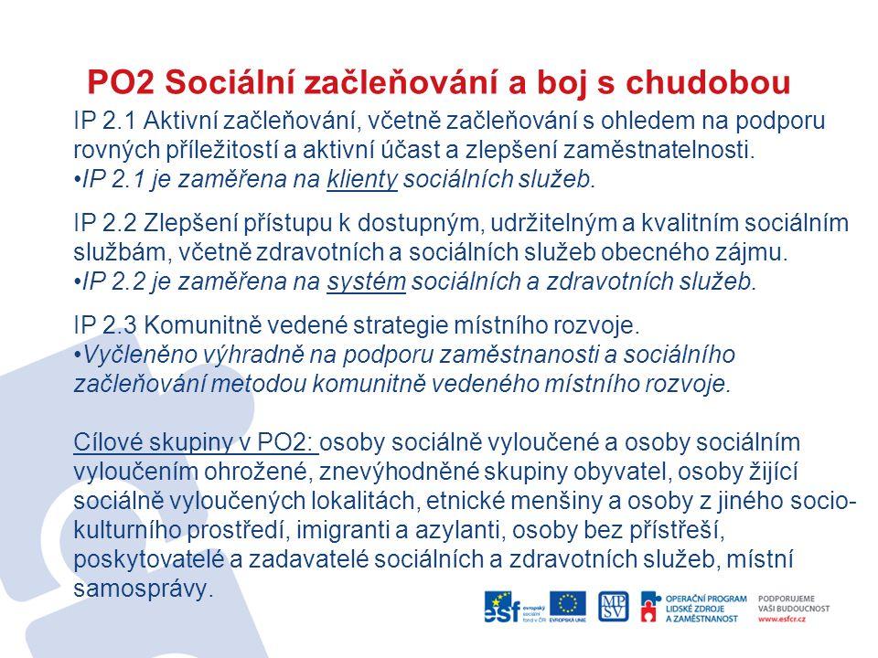PO2 Sociální začleňování a boj s chudobou IP 2.1 Aktivní začleňování, včetně začleňování s ohledem na podporu rovných příležitostí a aktivní účast a zlepšení zaměstnatelnosti.