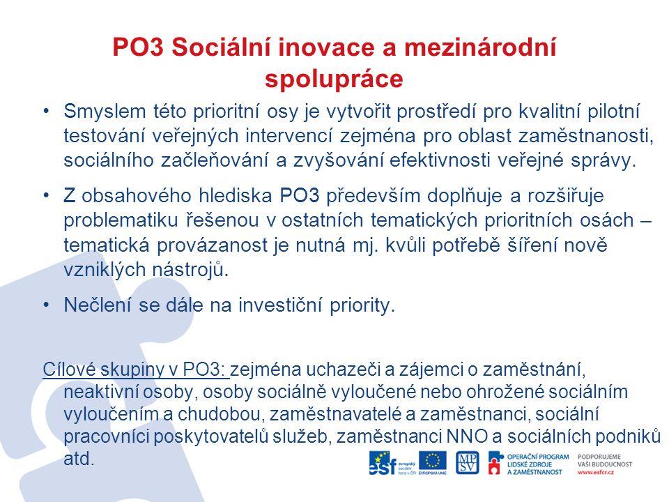 PO3 Sociální inovace a mezinárodní spolupráce Smyslem této prioritní osy je vytvořit prostředí pro kvalitní pilotní testování veřejných intervencí zejména pro oblast zaměstnanosti, sociálního začleňování a zvyšování efektivnosti veřejné správy.