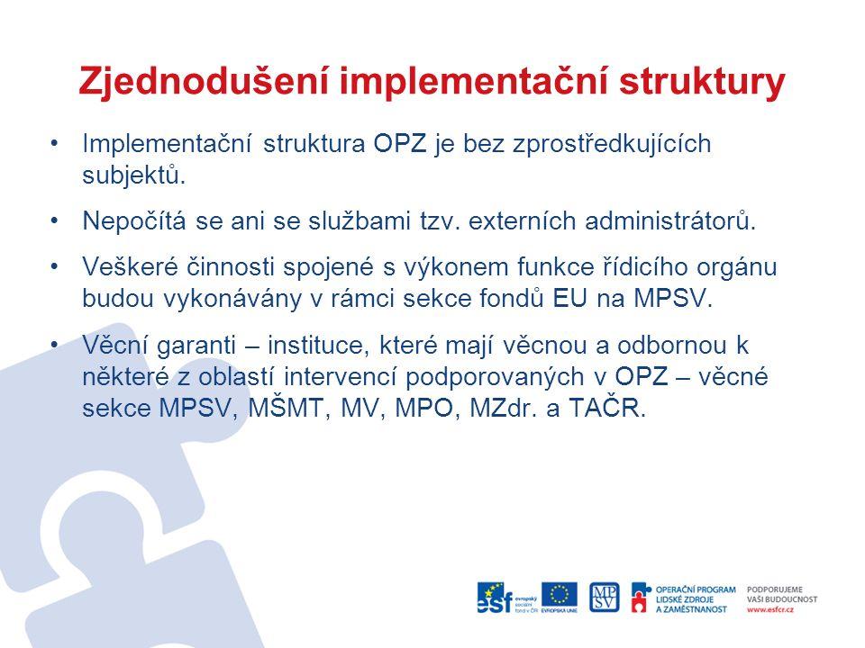 Zjednodušení implementační struktury Implementační struktura OPZ je bez zprostředkujících subjektů. Nepočítá se ani se službami tzv. externích adminis