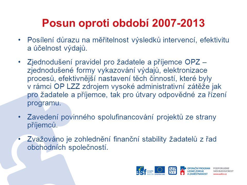 Posun oproti období 2007-2013 Posílení důrazu na měřitelnost výsledků intervencí, efektivitu a účelnost výdajů. Zjednodušení pravidel pro žadatele a p