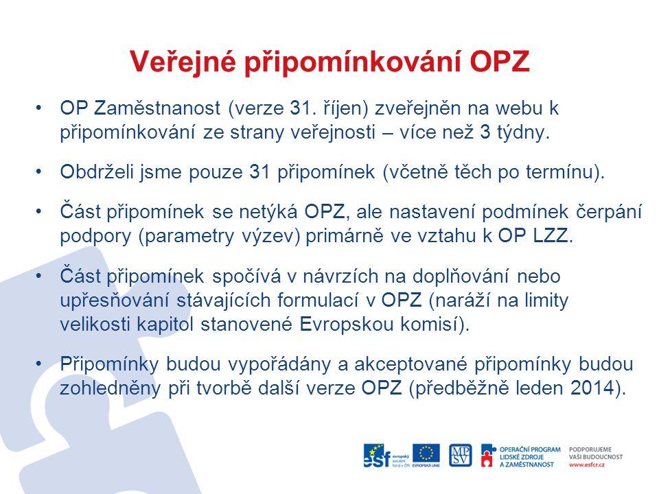 Veřejné připomínkování OPZ OP Zaměstnanost (verze 31. říjen) zveřejněn na webu k připomínkování ze strany veřejnosti – více než 3 týdny. Obdrželi jsme