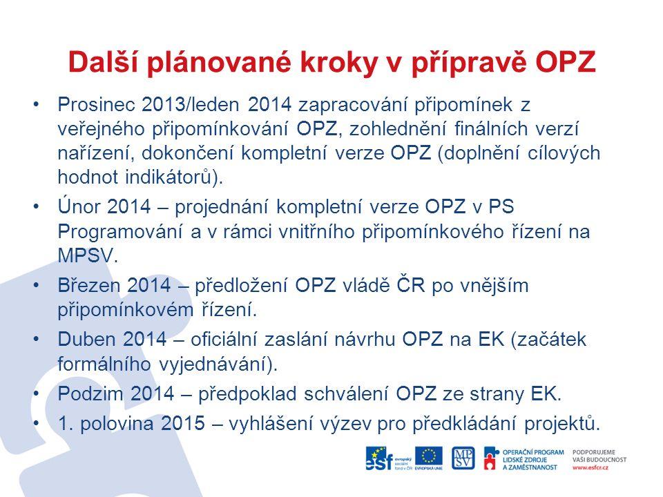 Další plánované kroky v přípravě OPZ Prosinec 2013/leden 2014 zapracování připomínek z veřejného připomínkování OPZ, zohlednění finálních verzí nařízení, dokončení kompletní verze OPZ (doplnění cílových hodnot indikátorů).