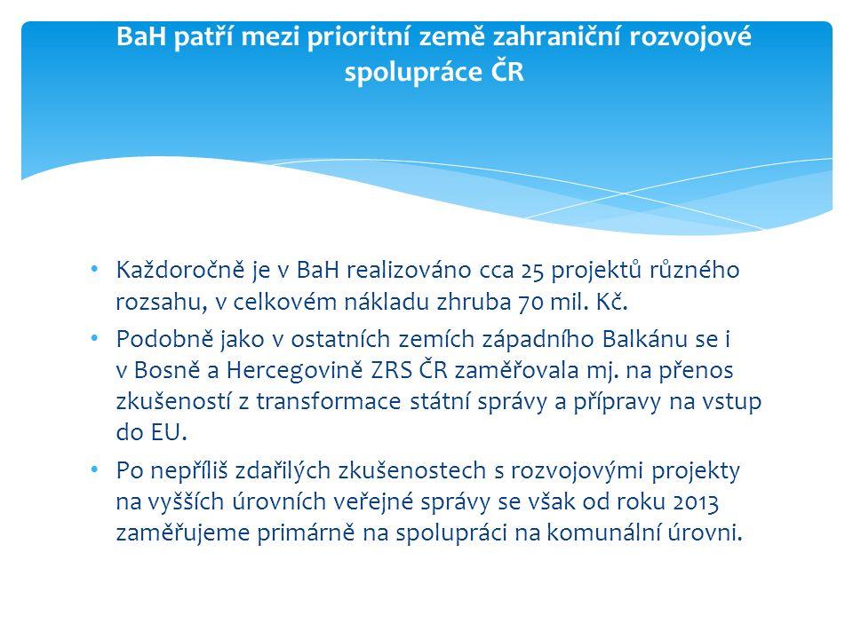 Každoročně je v BaH realizováno cca 25 projektů různého rozsahu, v celkovém nákladu zhruba 70 mil.